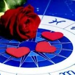 Free Love Astrology Horoscope Profile For 12 Zodiac Signs