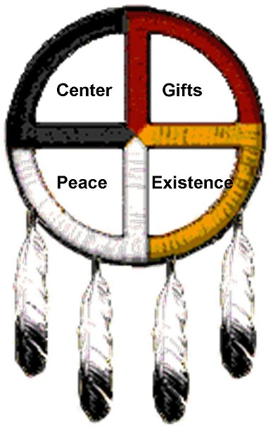 native-american-medicine-wheel